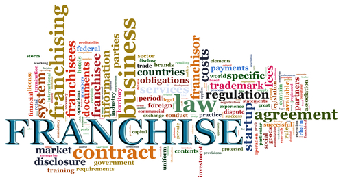 Restrictive Covenants in Franchise Agreements Under New York Law by Richard Friedman